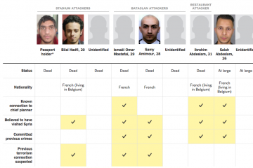 paris attacks suspect list